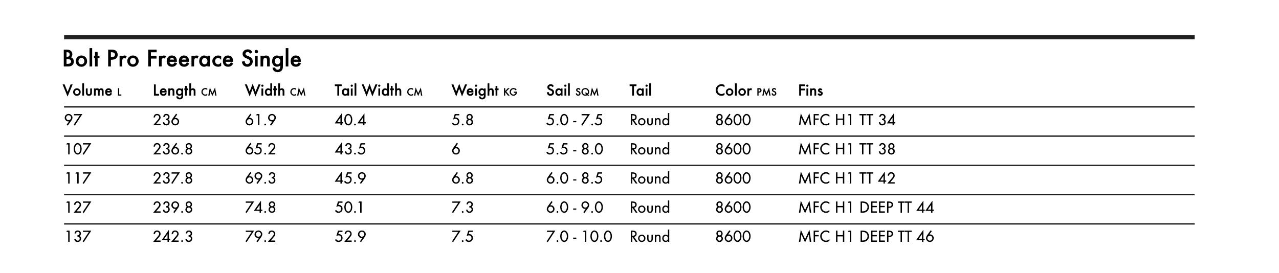 Goya Bolt Pro 2020